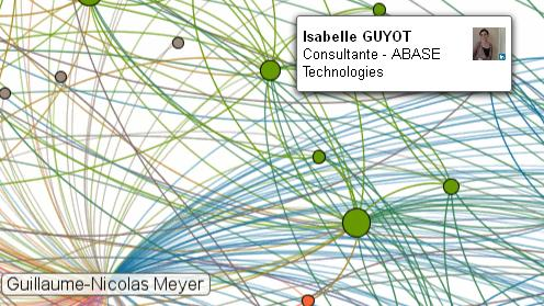 Cartographie Linkedin, contact Isabelle Guyot